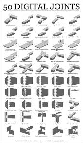 Chinese Wood Joints Pdf by 50 Downloadable Digital Joints For Woodworking Archdaily