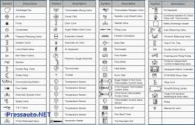 stunning toyota wiring diagram symbols zzz pictures inspiration