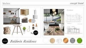 E Design Interior Design Services E Design Edesign Digitalinterior Design Re Dzine