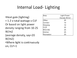power factor for lighting load 12 load calculations