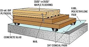 hardwood flooring installation diy mitchell barocio pulse