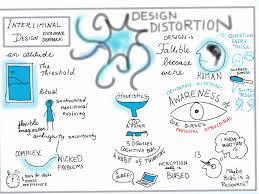 Map Distortion Interliminal Design Mitigating Cognitive Bias And Design