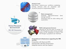 multiscale genomics mug genomics twitter
