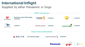 wifi on american airlines flights unlimited inflight wi fi for 10 a month 6 for first month