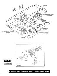 1987 ez go gas golf cart wiring diagram ez go wiring schematic