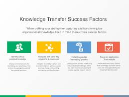 knowledge harvesting about people