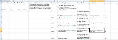 test scenario vs test case vs test script vimal singh pulse