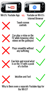 Wii U Meme - what i discovered on wii u today gaming pinterest wii and