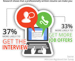Professional Resumes Writers Social Service Resume Writing Service Ihiresocialservices