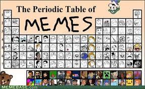Table Meme - meme periodic table