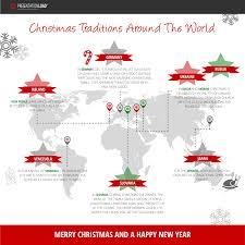 christmas infographics presentationload blog
