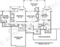 balsam mountain lodge rustic house plans luxury home plans