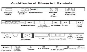 Architectural Symbols Floor Plan by Old Blueprint Symbols