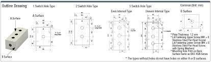 single unit steel standard switch box w80 x h70 misumi misumi