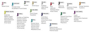 diabetes ribbon color color of awareness ribbons and their meaning medchrome