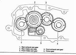solved wiring diagram 2006 sportster 1200 xlc fixya