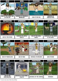 Greek Myths Worksheets Greek Gods And Goddesses The 12 Olympians Gods Of Olympus