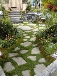 Back Garden Ideas Front Yard Landscaping Ideas No Grass Amys Office