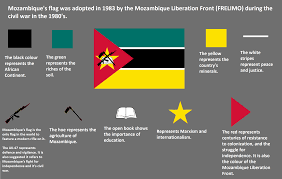 Vietnam Flag Meaning Mozambique Mozambique Pinterest Flags