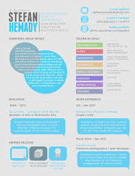 Art Resume Examples by Creative Resume Examples U2013 Jeffrey Mccollum