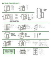 Kitchen Cabinet Dimensions Standard Cozinha Pinterest - Height of kitchen base cabinets