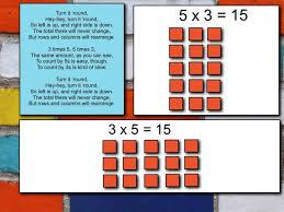 236 best multiplication images on pinterest teaching