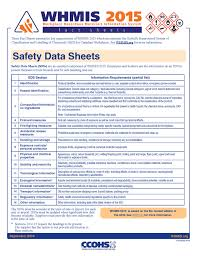Ghs Safety Data Sheet Template Ccohs Products Services Whmis 2015 Fact Sheets