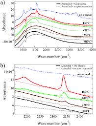 bureau des hypoth鑷ues de nickel oxide interlayer from nickel formate ethylenediamine