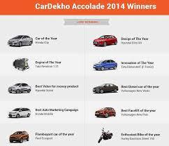 honda cars in india price list honda city india price list honda city price in india specs