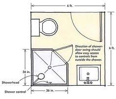 HowTo Design A Bathroom  Doityourselfcom Related Posts - Small bathroom designs and floor plans