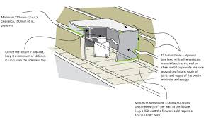 Insulation Around Recessed Lighting Keeping The Heat In Chapter 5 Roofs And Attics Natural
