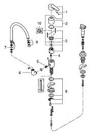grohe kitchen faucet manual grohe kitchen faucet parts diagram ingenious design ideas faucets