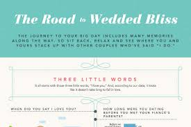 Wedding Rsvp Wording Examples 23 Examples Of Rsvp Regrets Or Decline Wording Brandongaille Com