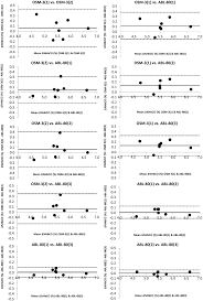 comparison of total haemoglobin mass measured with the optimized
