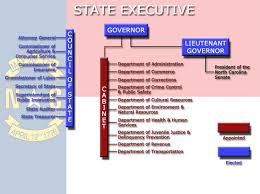 caggia social studies civics u0026 economics comparative government