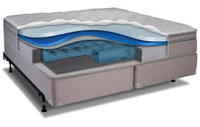 number bed technology by personal comfort vs sleep number bed