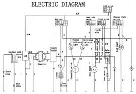 atv 50 wiring diagram eton lightning axl nxl txl atv lighting