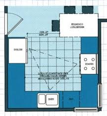 kitchen floor plans kitchen layouts 4 space smart plans bob vila