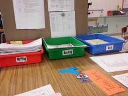 Teacher Desk Organization by Classroom Organization Thegototeacher