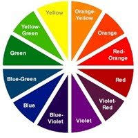 colour mixing tips for artists how to mix colours when painting