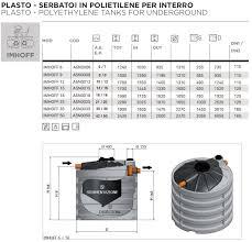 vasche imof elbi s p a termoidraulica dettagli prodotto imhoff