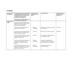 employee performance improvement plan template performance