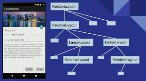 layout line android exploring new android layouts