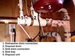 Clogged Sink Clogged Sink How To Fix Garbage Disposal Inspirations And Unclog A