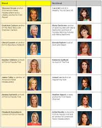 pictures of new anchors hair image of 9 white blond women shows amazing diversity of fox news