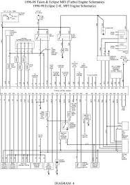 2000 2006 eclipse wiring diagrams u2013 club3g forum mitsubishi
