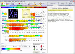 Periodic Table Diagram Periodictableexplorer Com Periodic Table Classic