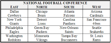 Football Conference Table Analyzing Hair Pulling In Athletics The Sport Journal