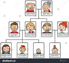 royalty free vector illustration of family 139589087