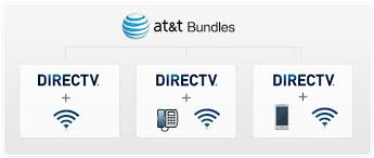 Seeking Directv Directv Deals With Easter Show Carnival Coupons